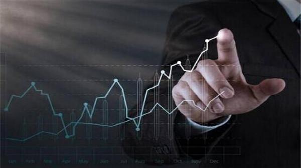 如果现在开始建仓,哪类股票最合适?