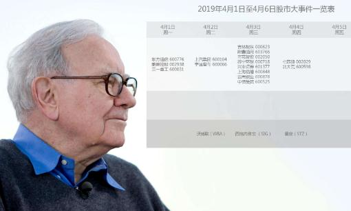 东方通信股票怎么样?前景如何?