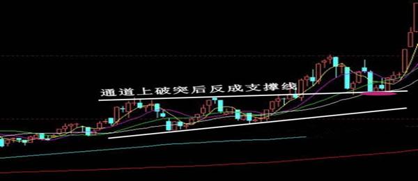股票买入十大信号图解6.jpg