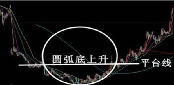 股票买入十大信号图解10.jpg