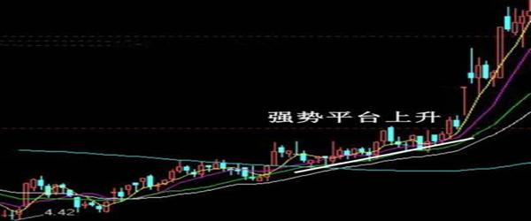股票买入十大信号图解5.jpg