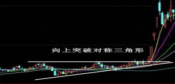 股票买入十大信号图解9.jpg