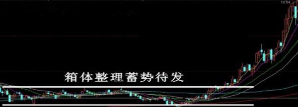 股票买入十大信号图解1.jpg