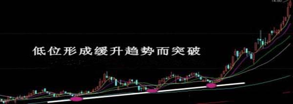 股票买入十大信号图解3.jpg