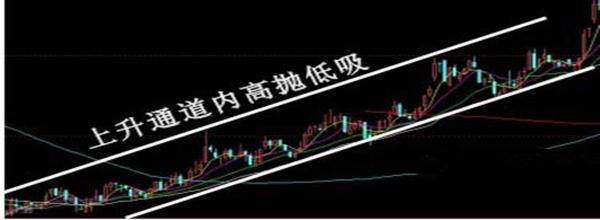 股票买入十大信号图解2.jpg