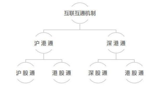 陆股通卖是什么意思.jpg