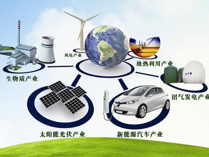 新能源板块龙头股有哪些? 新能源概念受益股名单一览
