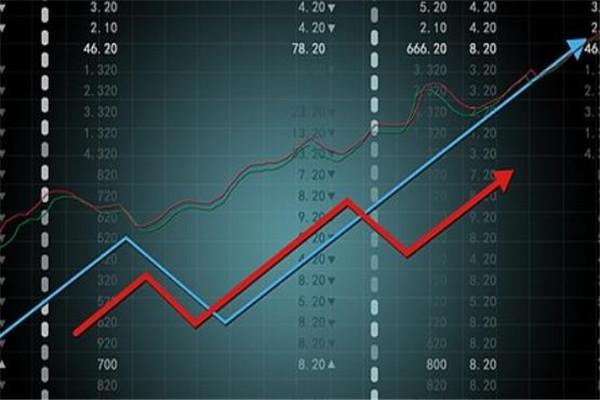 个股即时分时走势图怎么看?如何看股票的曲线图?