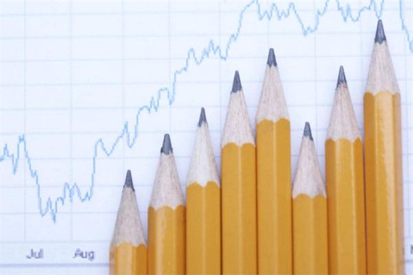 配资365:黄金投资中如何寻找支撑位和阻力位?