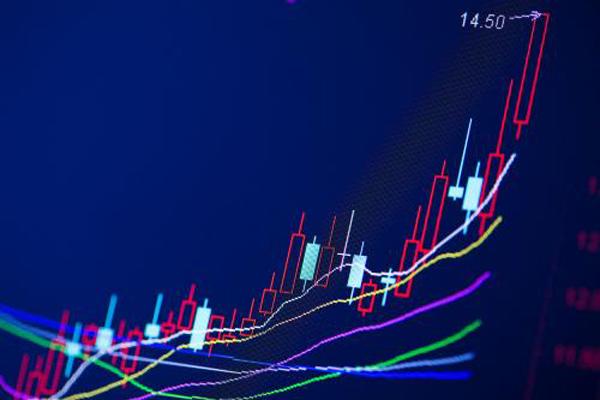 期货k线图怎样看涨看跌