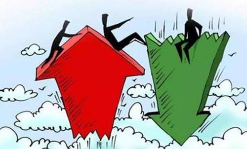 股市反转形态