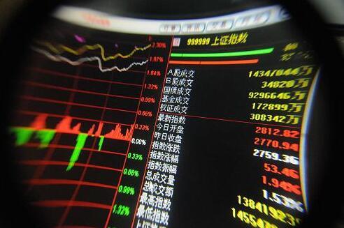 股票配资来大圣配资炒股有哪些优势和益处!