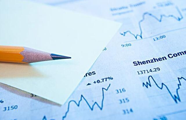 文商配资讲解注意配资风险的风控建议