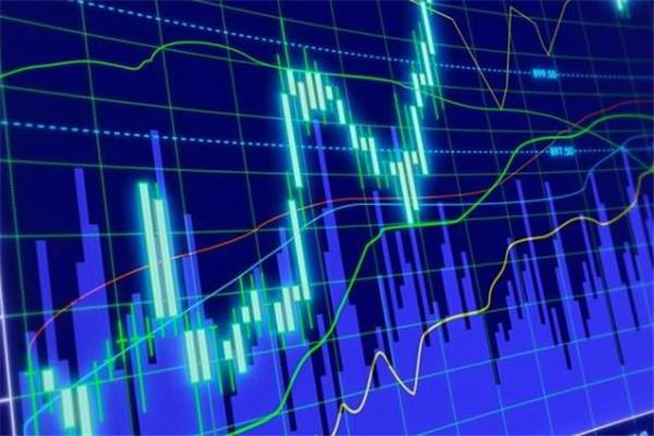 配资世界:配资1比5利息是多少?怎么计算利息?