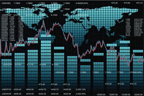 股票配资有哪些些风险?