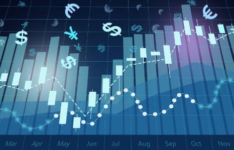 股票配资是怎么收费的?