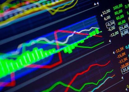 网上炒股配资存在哪些风险性?