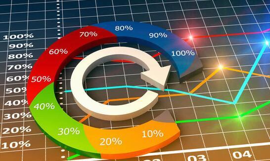 配资炒股利息是如何计算的?计算的方法是有哪些?