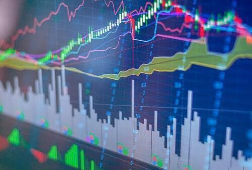 168股票配资:缩量下跌好还是放量下跌好?
