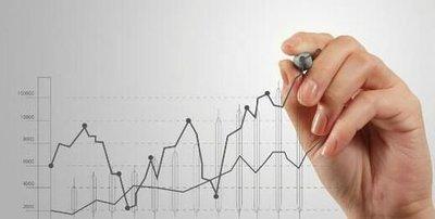 MACD短线交易,长线交易运用的最佳方法,背离情况运用方法