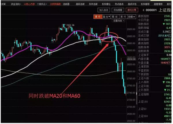 大盘跌停是什么意思?股票大盘跌停的原因是什么