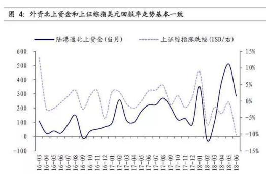 汇率暴跌影响股市