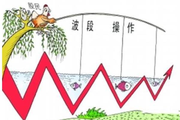 """重磅:周末利率并轨变相""""降息""""!探底回升行情"""