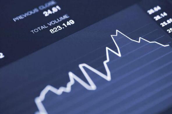 亚太药业股票讲解周末A股重磅利好、周一轻松收复3000点