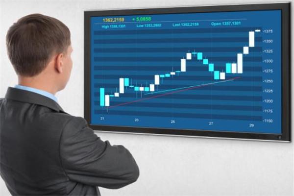 2020年股市增量资金有望过万亿