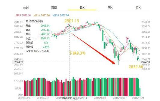 京东股价下跌的背后原因有哪些1.jpg