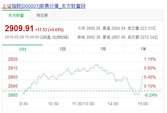早评:大盘中缺乏赚钱效应,但市场人气开始回升